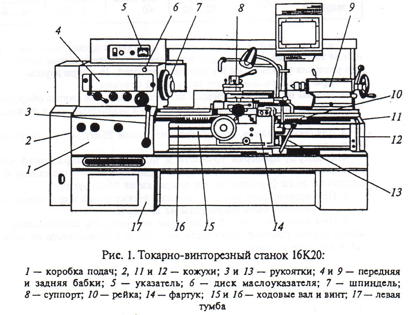 Токарный станок схема и описание