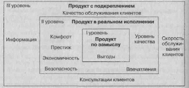 На этой странице собраны материалы по запросу туристские ресурсы и туристский продукт национальных парков россии