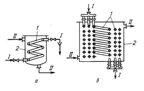 Змеевиковые теплообменники преимущества и недостатки Пластины теплообменника Alfa Laval T20-BFG Сыктывкар