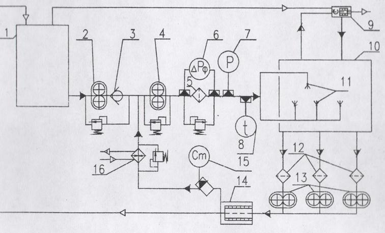Схема масляная система