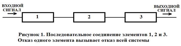 Надежность схемы подключения