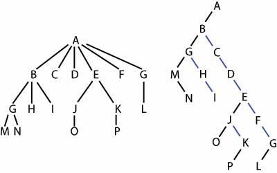 Aplikai Pohon Keputusan Pada Permainan Tic Tac Toe