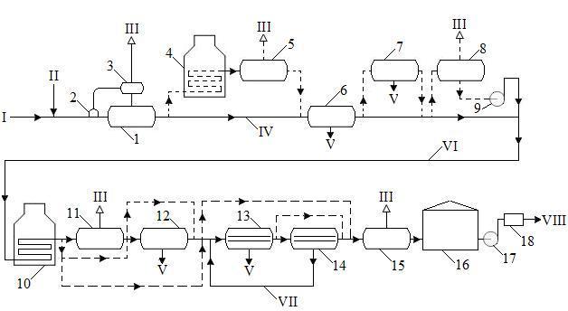 Схема подготовка нефти
