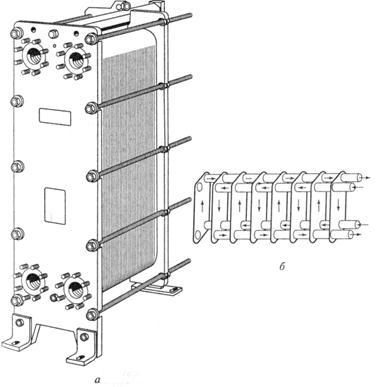 Теплообменник сетевой пластинчатый нн 62 бак-теплообменник 12 л