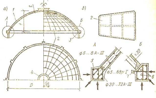 Опорные и фонарные кольца купола