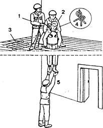 Инструкция пульта телевизора лг