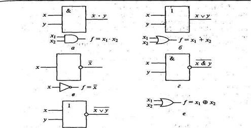 и логические схемы компа