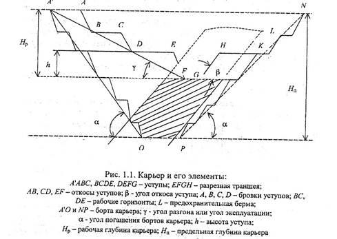 Маркшейдерская опорная сеть на поверхности