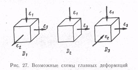 По дисциплине «Обработка металлов давлением» На тему «Неравномерность 625