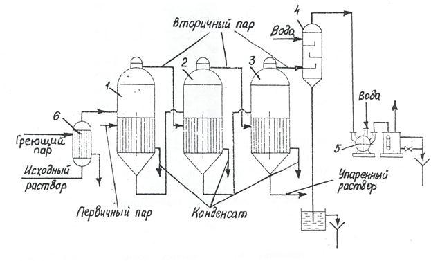 Многокорпусная вакуум выпорная установка схема