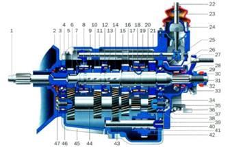 Схема коробки передач иж ода 2126