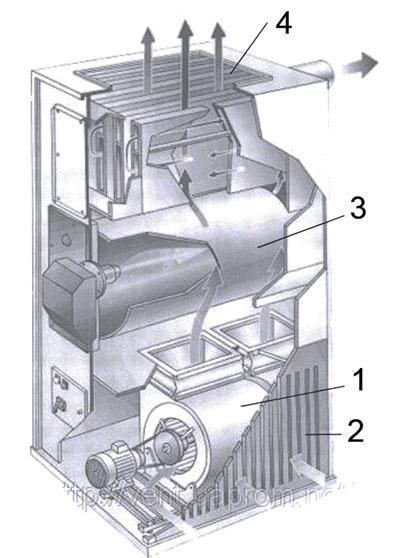 теплообменник пластинчатый ридан нн 14