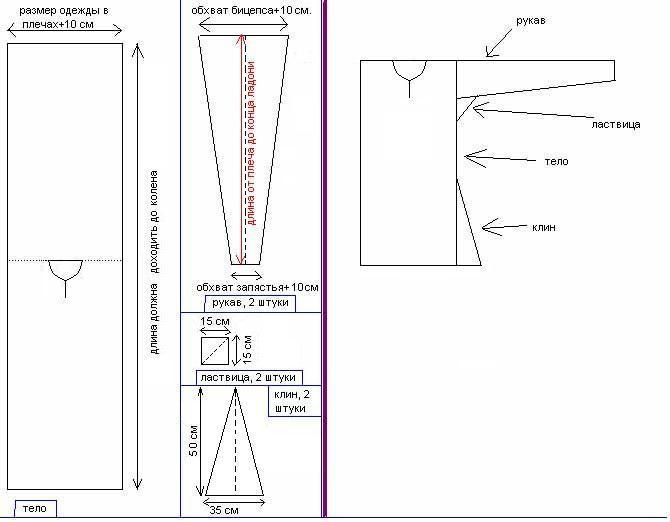 From gallery: выкройки платьев & выкройка рубашки мужской