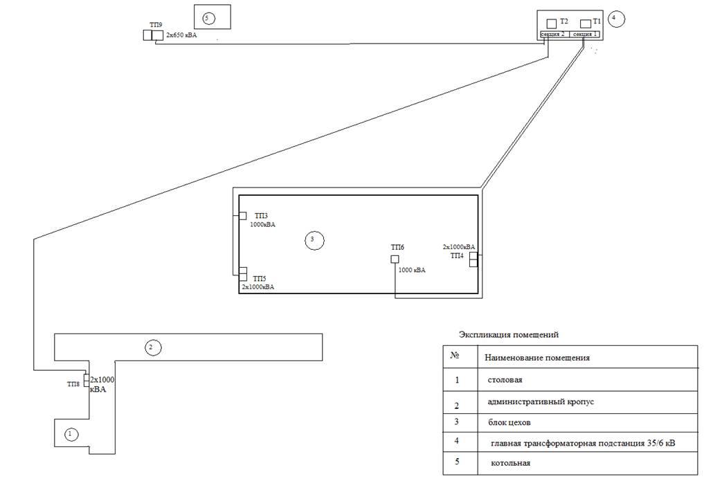 Рис 4 схема электроснабжения