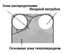 Пластинчатый теплообменник m15bfg 8 теплообменник на открытом огне