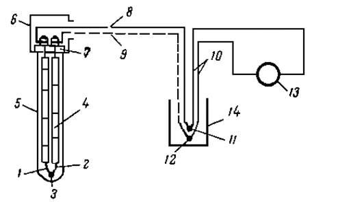 Рис. 3.2 − Схема комплекта