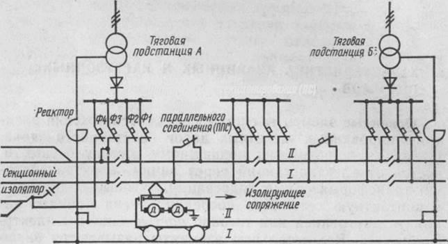фидерная трансформаторная подстанция