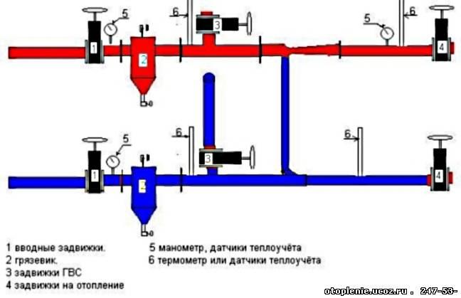 спорткомплекс теплообменник пр ленина 79