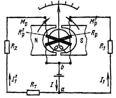 Рис. 9 – Принципиальная схема