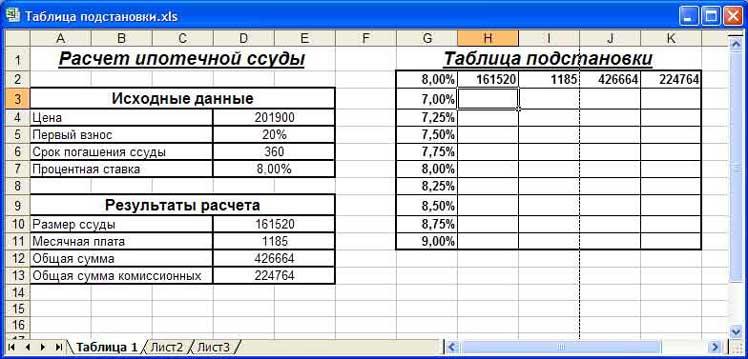 Как сделать в excel таблицу подстановки