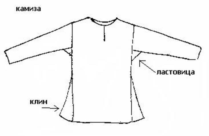 Выкройки средневековых рубашек