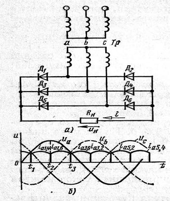 Рисунок 15.6-Схема (а) и