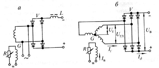 Схема вентильного генератора с