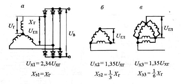 Вентильные генераторы