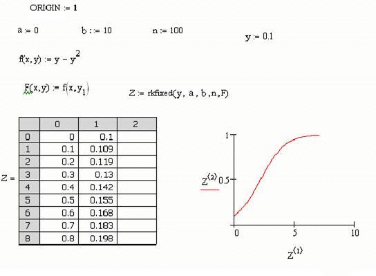 Решение оду в mathcad