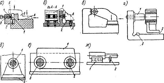 Рисунок 3.7 - Схемы установки