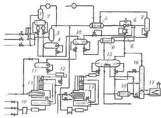 Технологическая схема НТС на