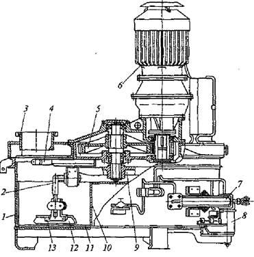 Рис.168. Роторный смеситель