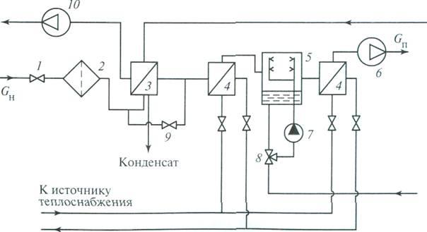 Рекуперативный воздушный теплообменник Уплотнения теплообменника Машимпэкс (GEA) NT 500M Сургут