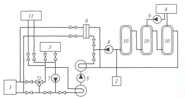 4 - система горячего