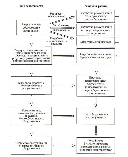 заказать бизнес план в иркутске