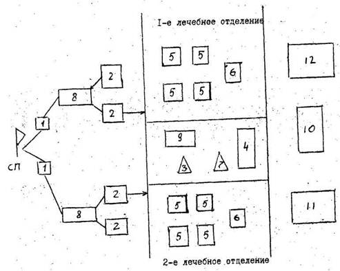 Схема развертывания ВПИГ