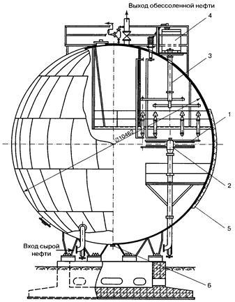 Шаровый электродегидратор: 1