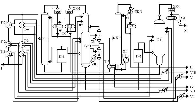 схема установки АВТ: