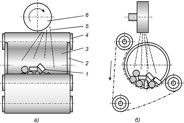 Схема устройства дробеметного