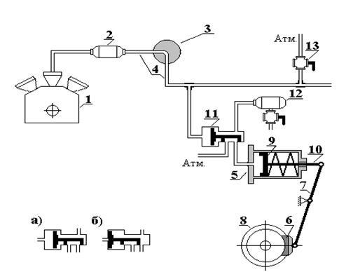 5 - тормозной цилиндр;