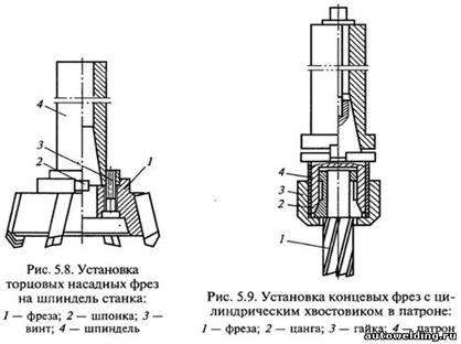 Фрезеровочный станок