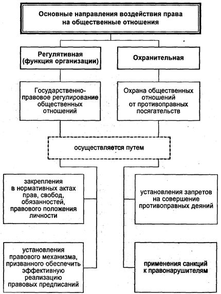 ИСТОЧНИКИ ПРАВА Студопедия