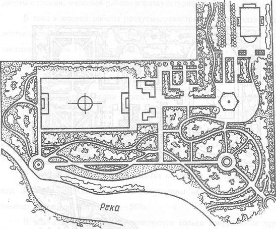 Планировка парка: а - в