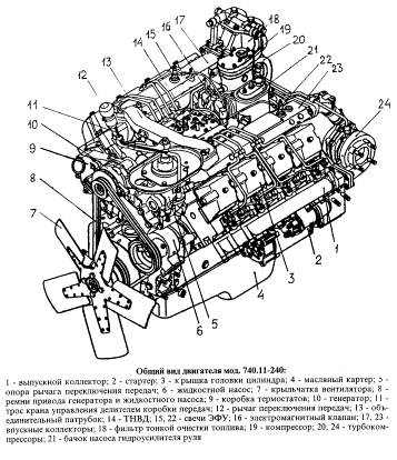 двигатели КамАЗ и их