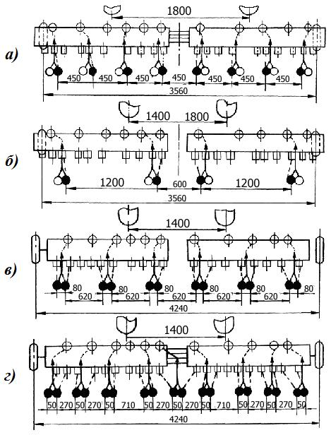 Схемы посева сеялкой СО-4,2