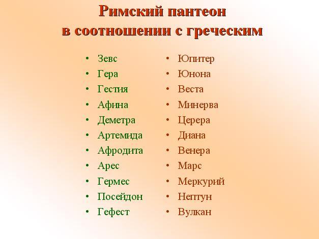 Имена от древнегреческого