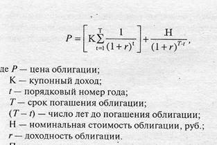 Финансовая математика - Учебно-методическое пособие - стр.