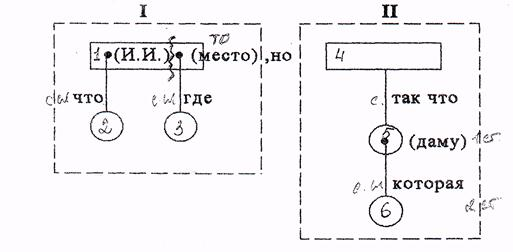логико-синтаксическом