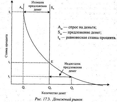 Виды налогов и сборов в России — Студопедия
