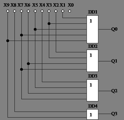 Схема шифратора представлена
